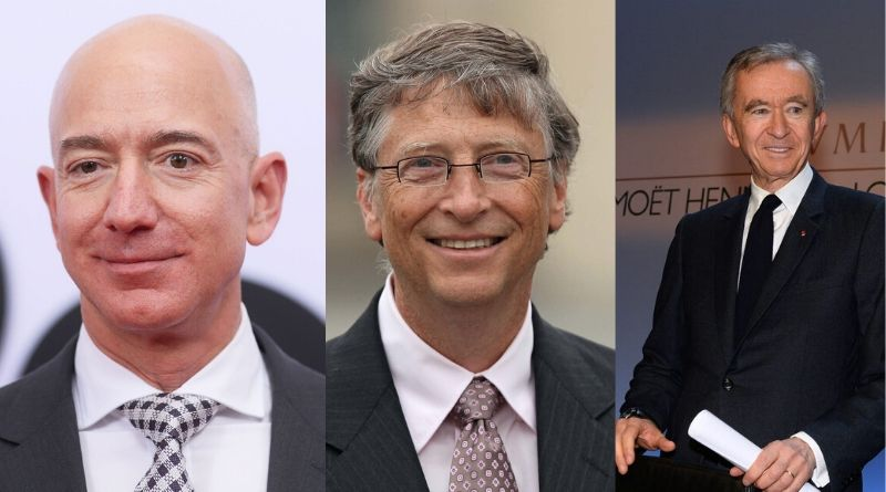Top 20 Richest People in the World 2019
