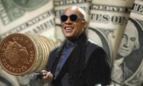 How did Stevie Wonder's Net Worth and wealth Reach $110 Million in 2020?