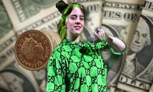 Billie Eilish's Net Worth