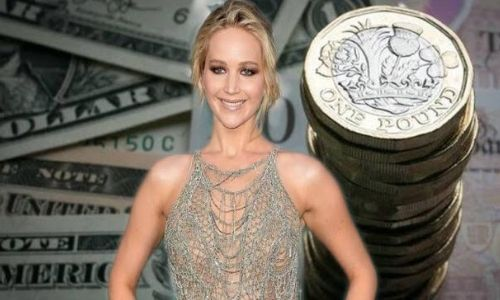 What is Jennifer Lawrence's Net Worth in 2021 and how does she make her money?