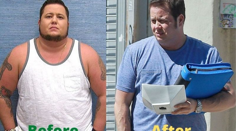 Chaz Bono Weight Loss, Diet, Workout Routine, Health, Body Stats