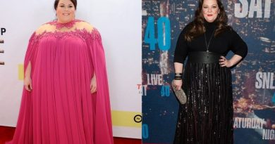 Chrissy Metz Weight Loss, Diet, Workout Routine, Health, Body Stats