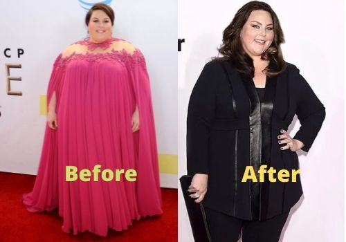 What do you know about Chrissy Metz before and after her dramatic weight loss.