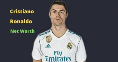 Cristiano Ronaldo Net Worth 2021: Age, Income, Height, Salary, Wife